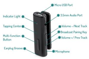 STREAMR Bluetooth Audio